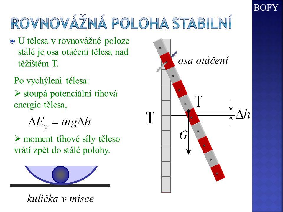  U tělesa v rovnovážné poloze stálé je osa otáčení tělesa nad těžištěm T.
