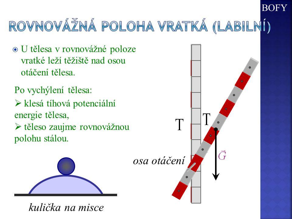  U tělesa v rovnovážné poloze vratké leží těžiště nad osou otáčení tělesa. osa otáčení Po vychýlení tělesa:  klesá tíhová potenciální energie tělesa