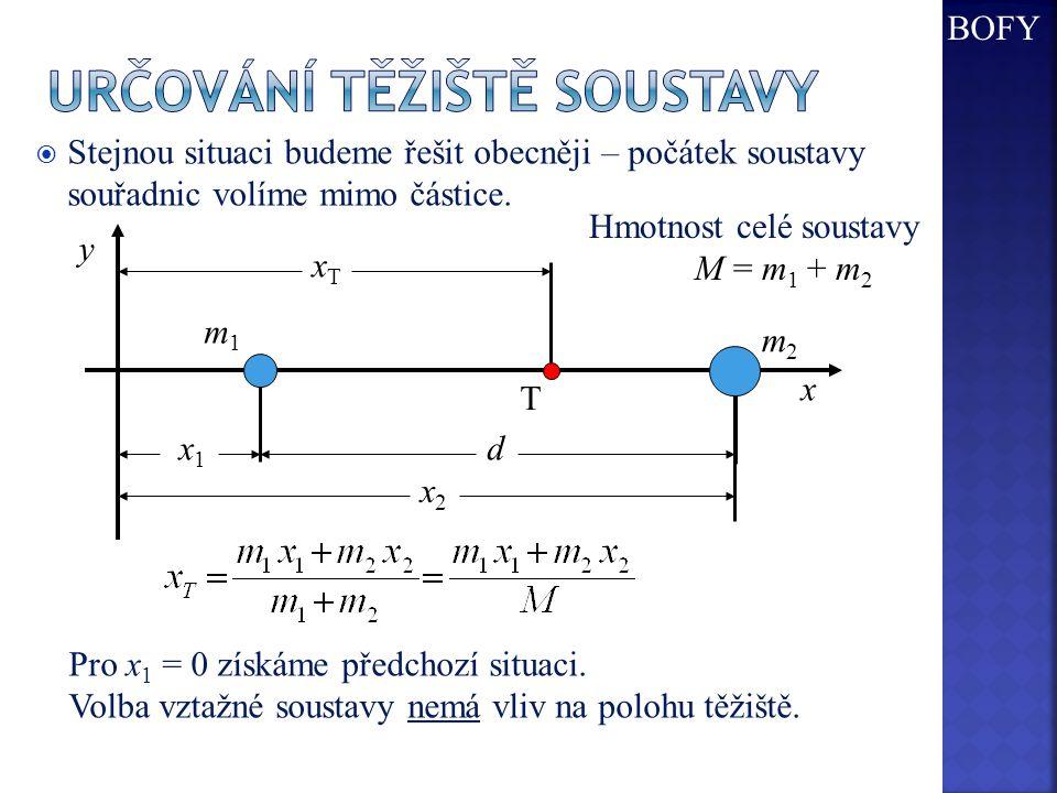  Stejnou situaci budeme řešit obecněji – počátek soustavy souřadnic volíme mimo částice. y x xTxT m2m2 m1m1 T d x2x2 x1x1 Hmotnost celé soustavy M =