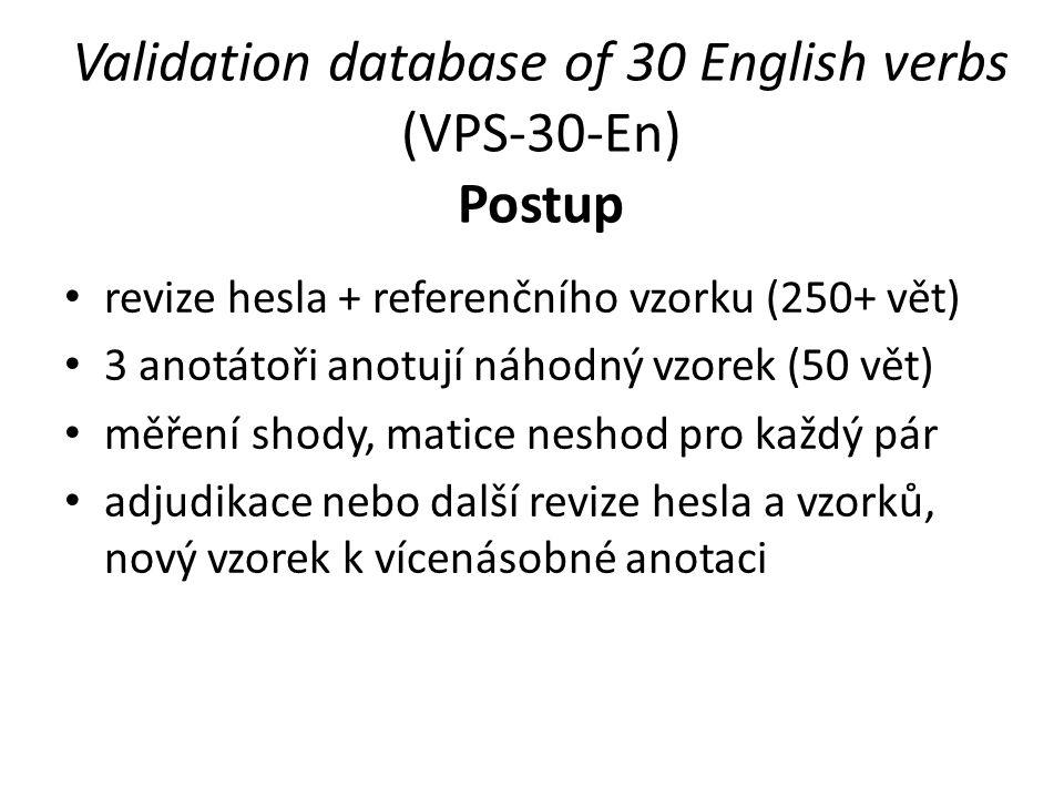 Validation database of 30 English verbs (VPS-30-En) Postup revize hesla + referenčního vzorku (250+ vět) 3 anotátoři anotují náhodný vzorek (50 vět) m