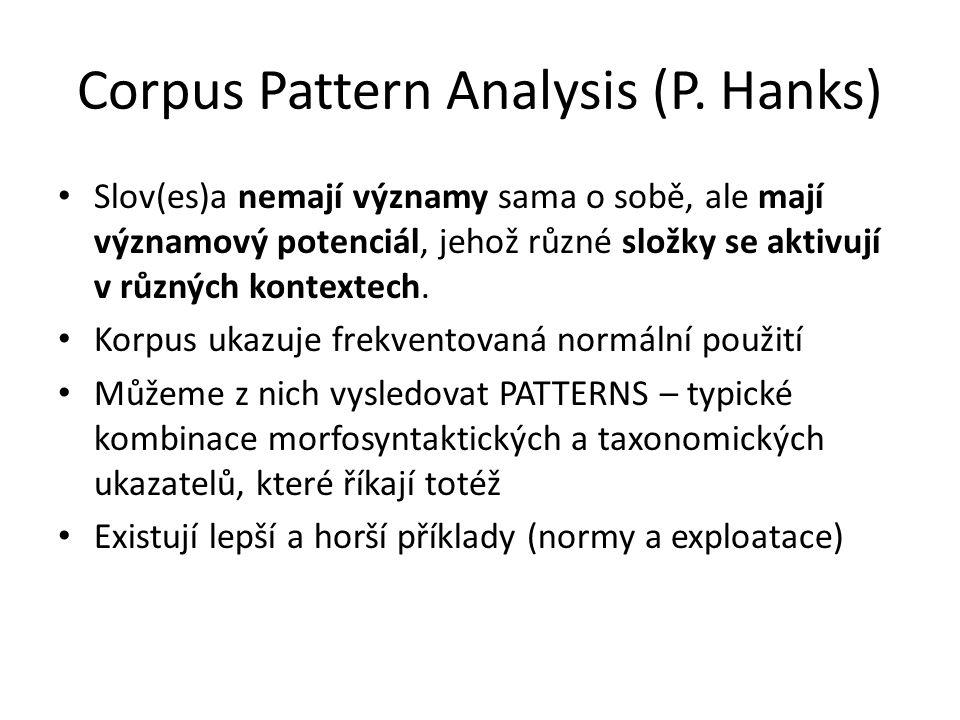 Corpus Pattern Analysis (P. Hanks) Slov(es)a nemají významy sama o sobě, ale mají významový potenciál, jehož různé složky se aktivují v různých kontex