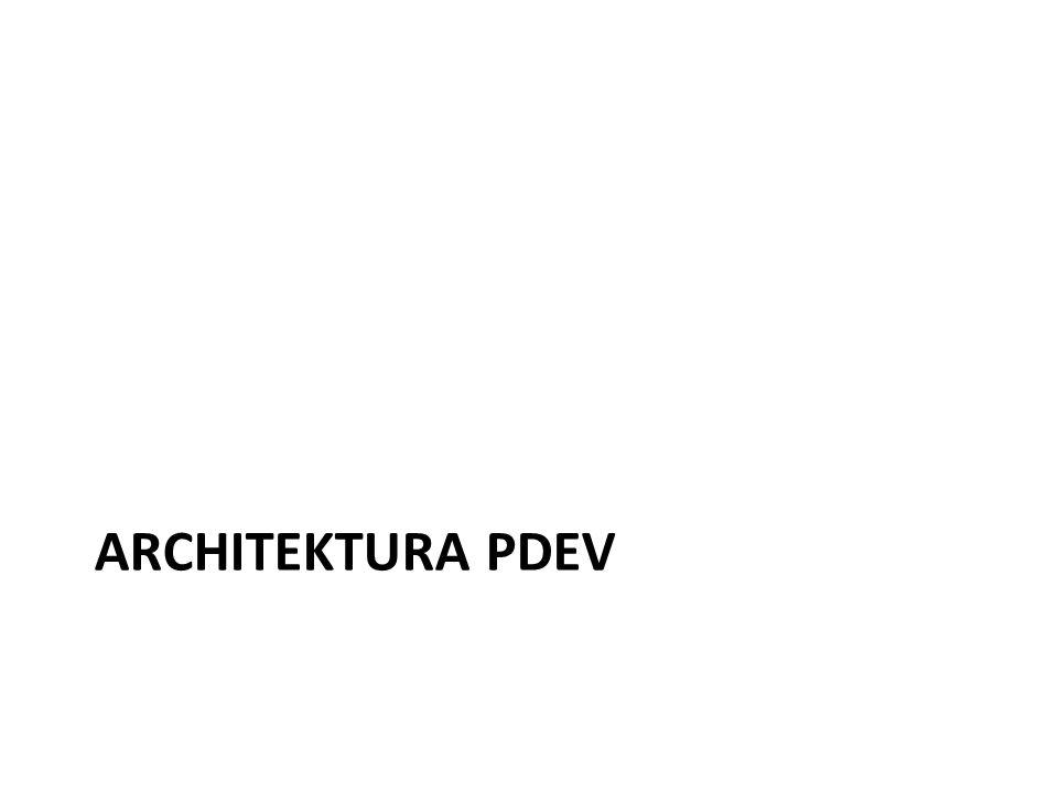 ARCHITEKTURA PDEV
