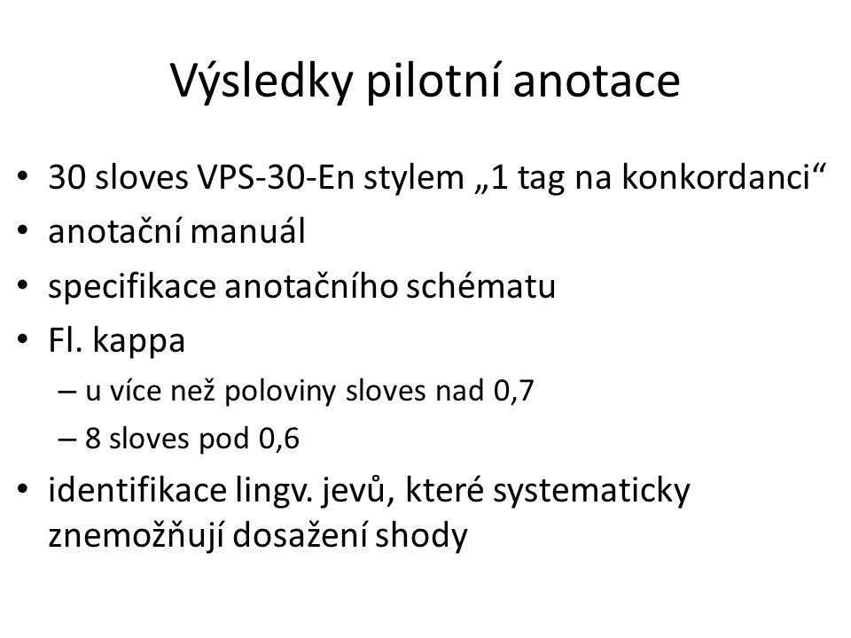 """Výsledky pilotní anotace 30 sloves VPS-30-En stylem """"1 tag na konkordanci"""" anotační manuál specifikace anotačního schématu Fl. kappa – u více než polo"""