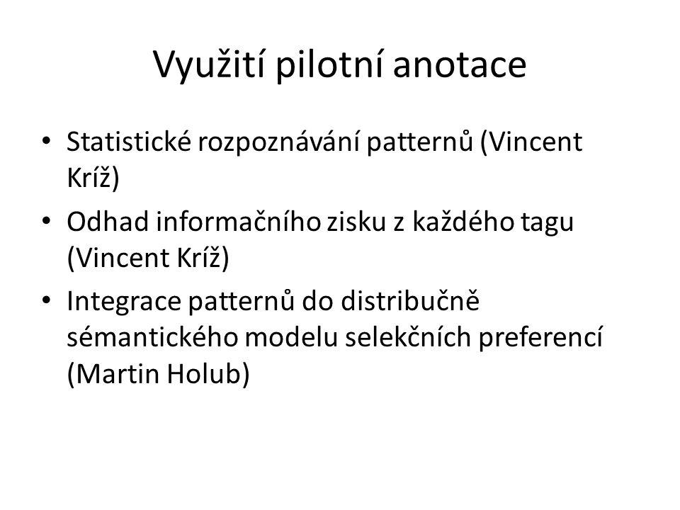 Využití pilotní anotace Statistické rozpoznávání patternů (Vincent Kríž) Odhad informačního zisku z každého tagu (Vincent Kríž) Integrace patternů do