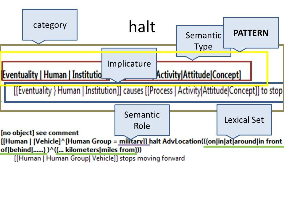 halt category Implicature Semantic Type Semantic Role Lexical Set PATTERN