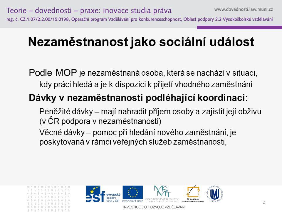 2 Nezaměstnanost jako sociální událost Podle MOP je nezaměstnaná osoba, která se nachází v situaci, kdy práci hledá a je k dispozici k přijetí vhodnéh
