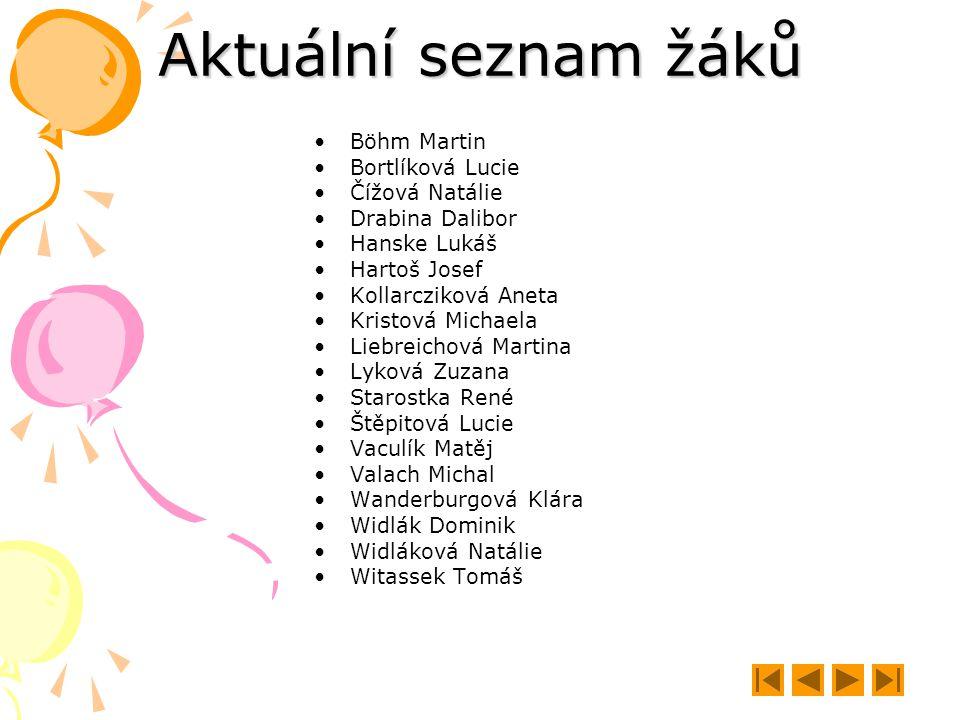 Aktuální seznam žáků Böhm Martin Bortlíková Lucie Čížová Natálie Drabina Dalibor Hanske Lukáš Hartoš Josef Kollarcziková Aneta Kristová Michaela Liebr