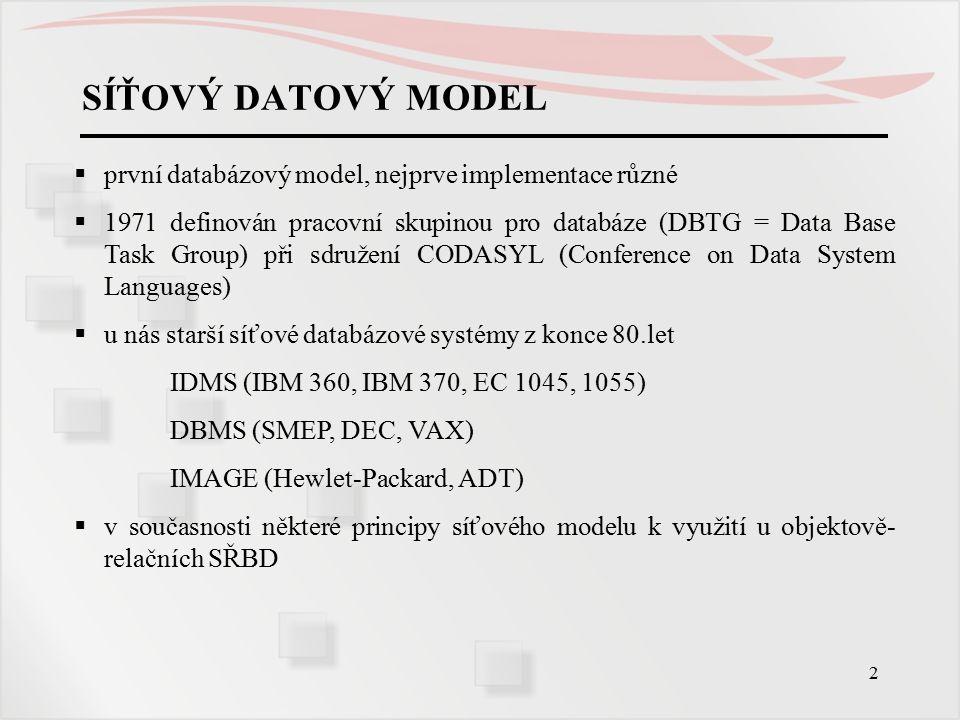 2  první databázový model, nejprve implementace různé  1971 definován pracovní skupinou pro databáze (DBTG = Data Base Task Group) při sdružení CODASYL (Conference on Data System Languages)  u nás starší síťové databázové systémy z konce 80.let IDMS (IBM 360, IBM 370, EC 1045, 1055) DBMS (SMEP, DEC, VAX) IMAGE (Hewlet-Packard, ADT)  v současnosti některé principy síťového modelu k využití u objektově- relačních SŘBD