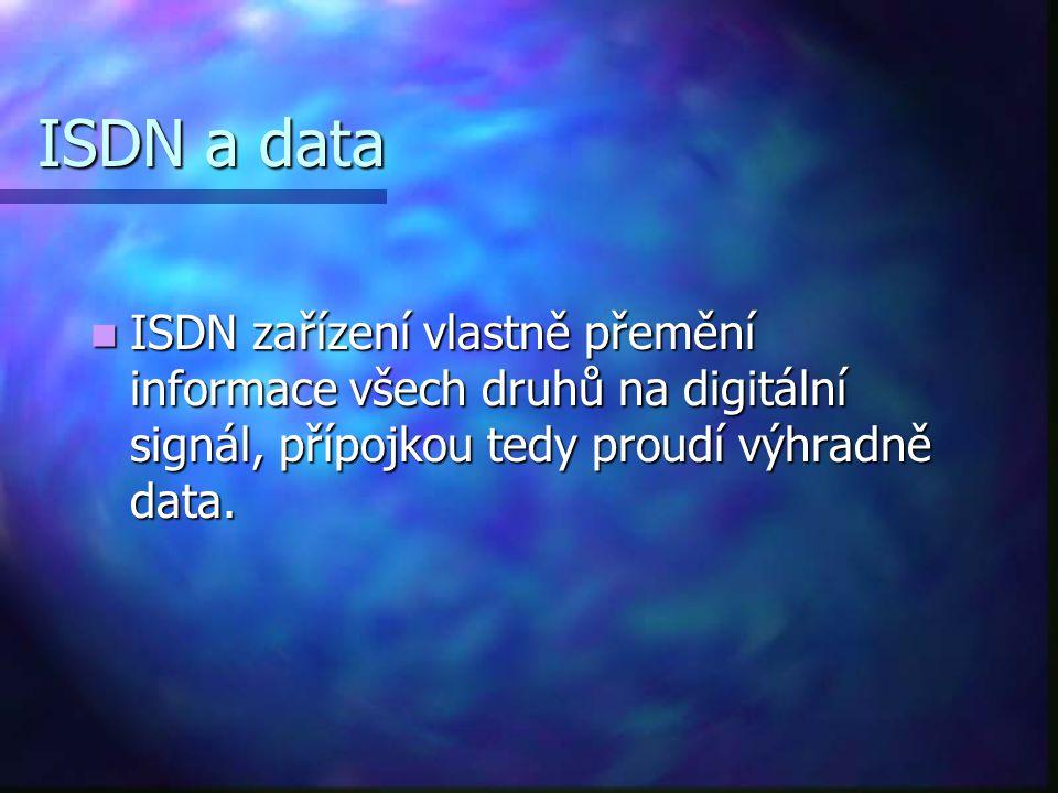 ISDN a obraz Velmi zajímavou aplikací ISDN je přenos pohyblivého obrazu – Videokonference Velmi zajímavou aplikací ISDN je přenos pohyblivého obrazu –