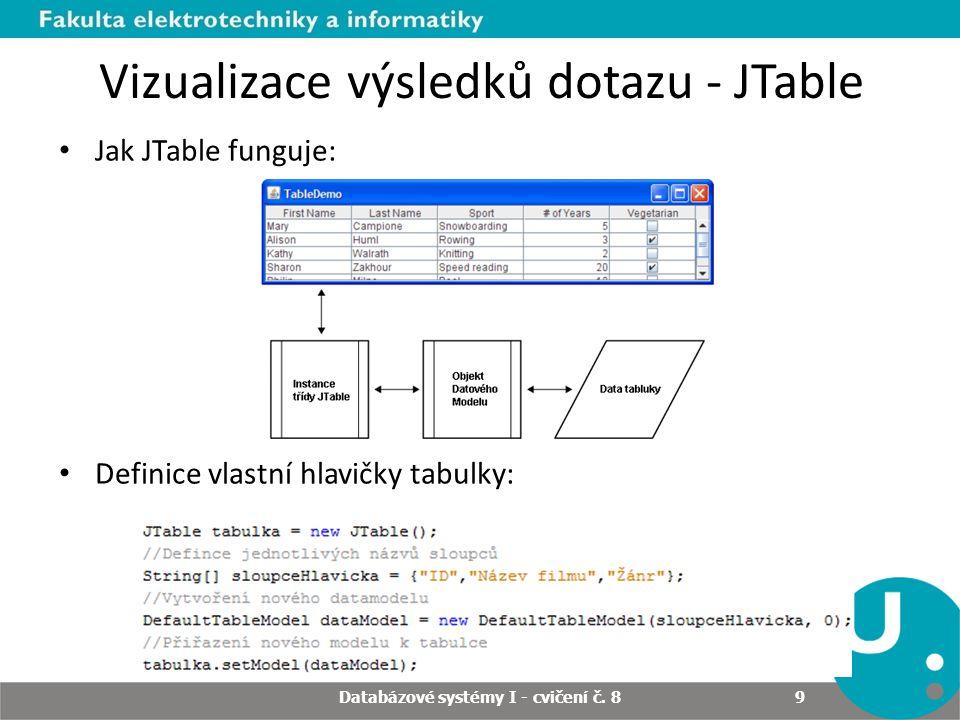 Vizualizace výsledků dotazu - JTable Jak JTable funguje: Definice vlastní hlavičky tabulky: Databázové systémy I - cvičení č. 8 9