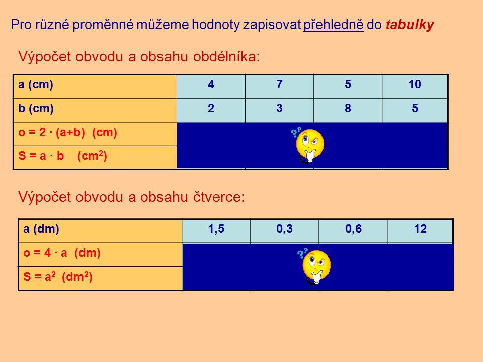 Pro různé proměnné můžeme hodnoty zapisovat přehledně do tabulky a (cm)47510 b (cm)2385 o = 2 ∙ (a+b) (cm) S = a ∙ b (cm 2 ) Výpočet obvodu a obsahu obdélníka: 122026 30 8 21 40 50 Výpočet obvodu a obsahu čtverce: a (dm)1,50,30,612 o = 4 ∙ a (dm) S = a 2 (dm 2 ) 61,22,4 48 144 0,36 0,09 2,25