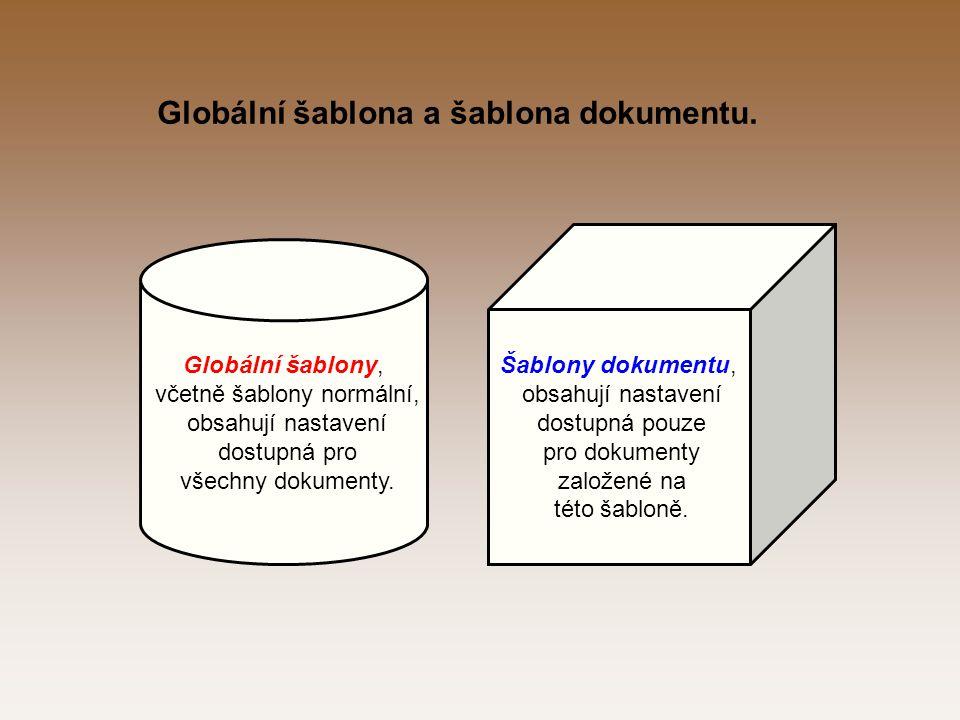 Globální šablona a dokumentu.