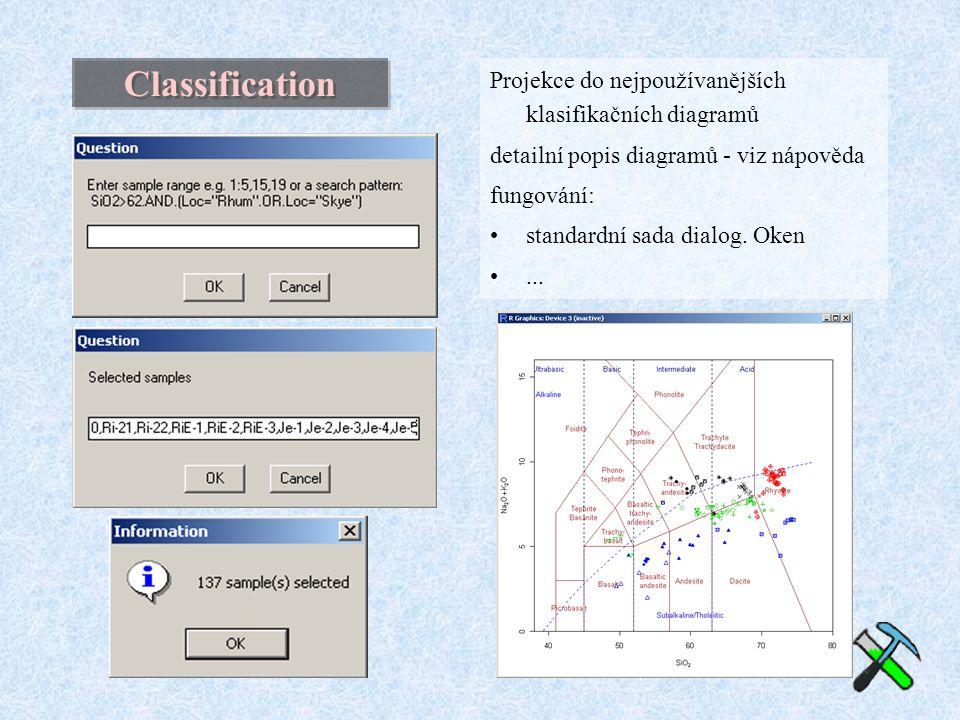 Classification Projekce do nejpoužívanějších klasifikačních diagramů detailní popis diagramů - viz nápověda fungování: standardní sada dialog.