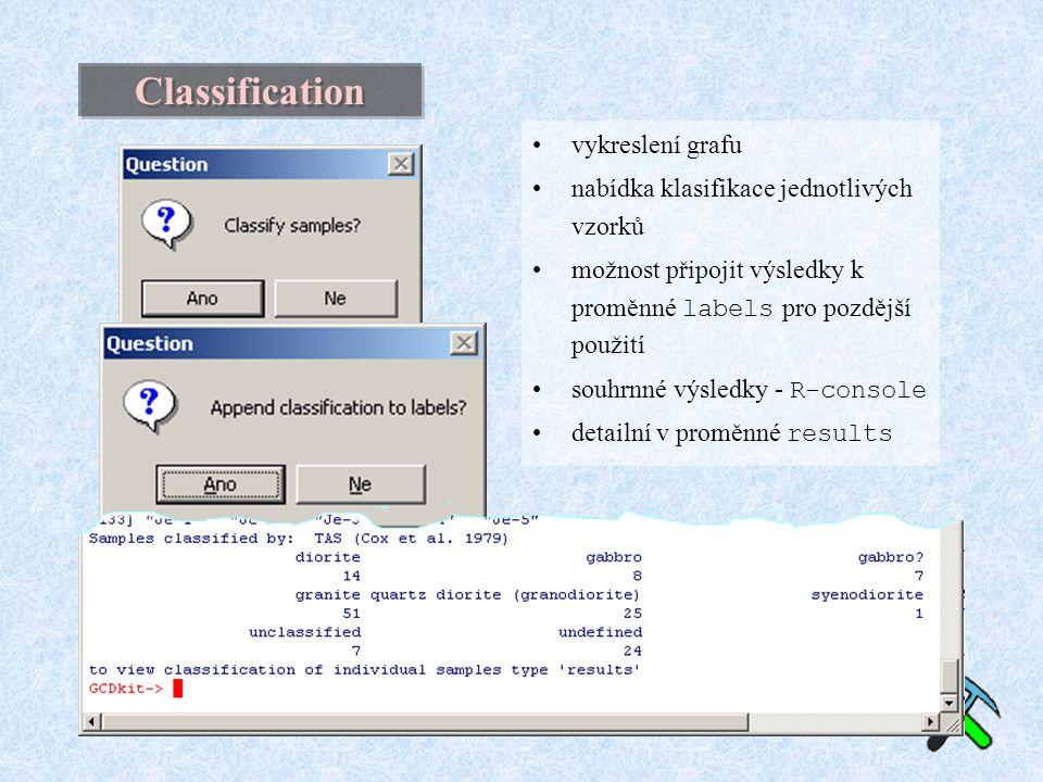 Classification vykreslení grafu nabídka klasifikace jednotlivých vzorků možnost připojit výsledky k proměnné labels pro pozdější použití souhrnné výsledky - R-console detailní v proměnné results