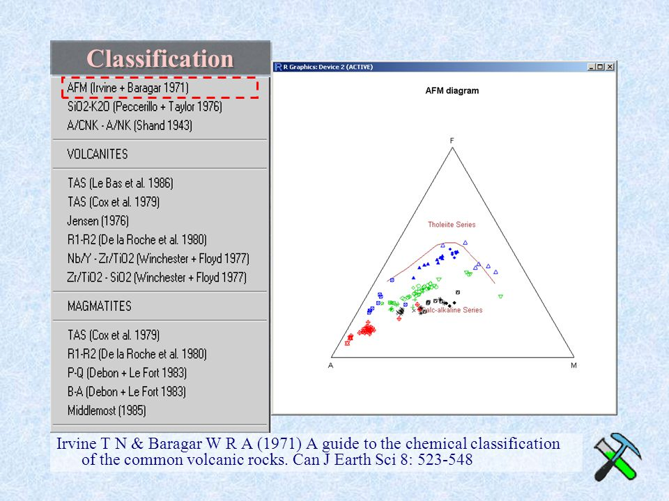 Classification Irvine T N & Baragar W R A (1971) A guide to the chemical classification of the common volcanic rocks.