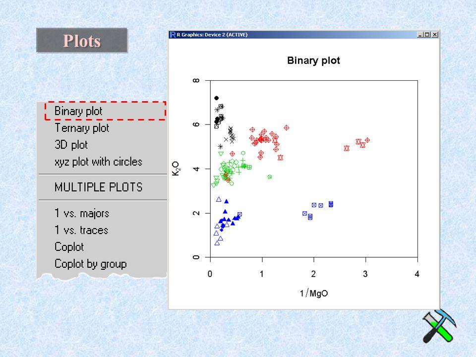 Plots - peterplot Ano  přiřadí symboly pro použití v dalších graf. výstupech