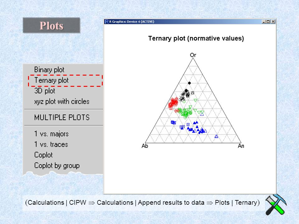 ( Calculations | CIPW  Calculations | Append results to data  Plots | Ternary )