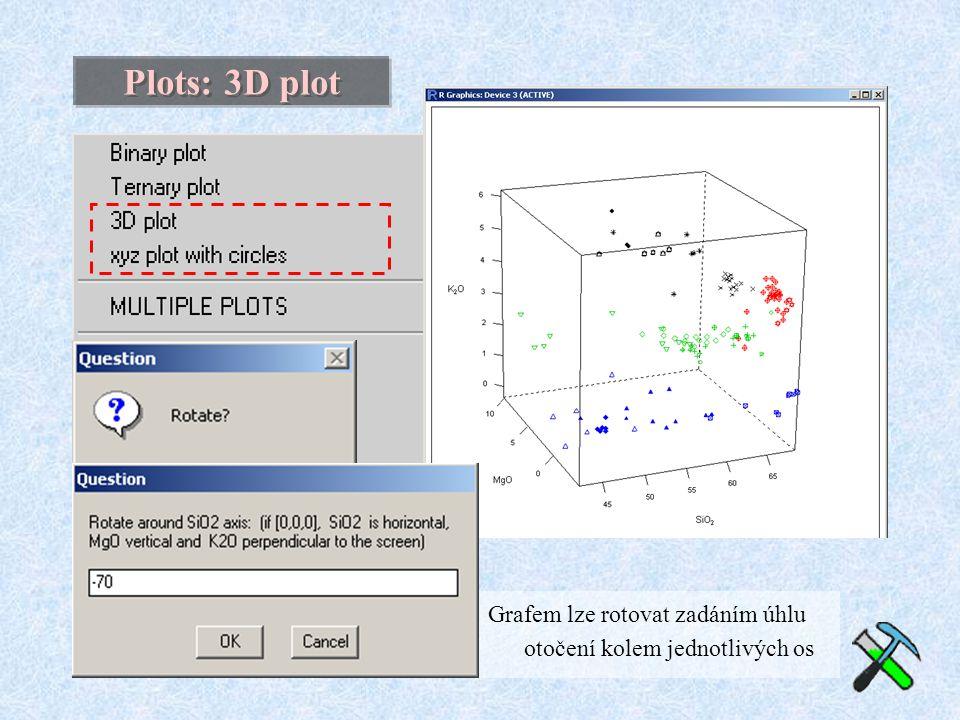Plots: 3D plot Grafem lze rotovat zadáním úhlu otočení kolem jednotlivých os