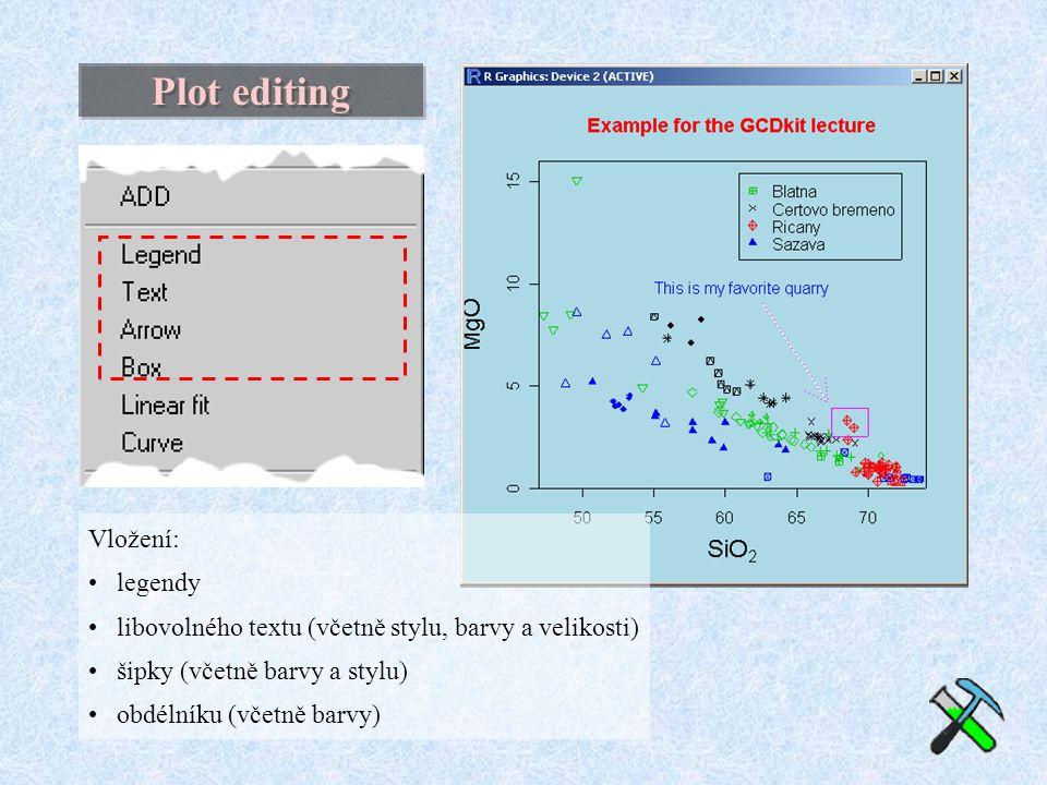 Plot editing Vložení: legendy libovolného textu (včetně stylu, barvy a velikosti) šipky (včetně barvy a stylu) obdélníku (včetně barvy)