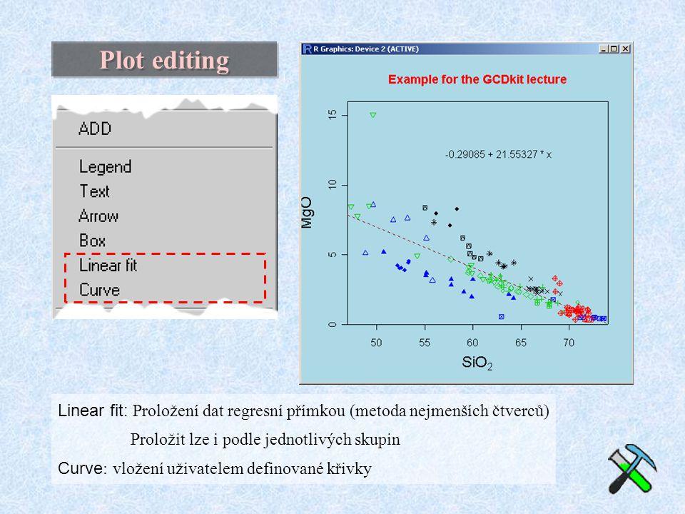 Plot editing Linear fit: Proložení dat regresní přímkou (metoda nejmenších čtverců) Proložit lze i podle jednotlivých skupin Curve : vložení uživatelem definované křivky