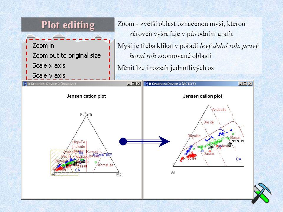 Plot editing Zoom - zvětší oblast označenou myší, kterou zároveň vyšrafuje v původním grafu Myší je třeba klikat v pořadí levý dolní roh, pravý horní roh zoomované oblasti Měnit lze i rozsah jednotlivých os