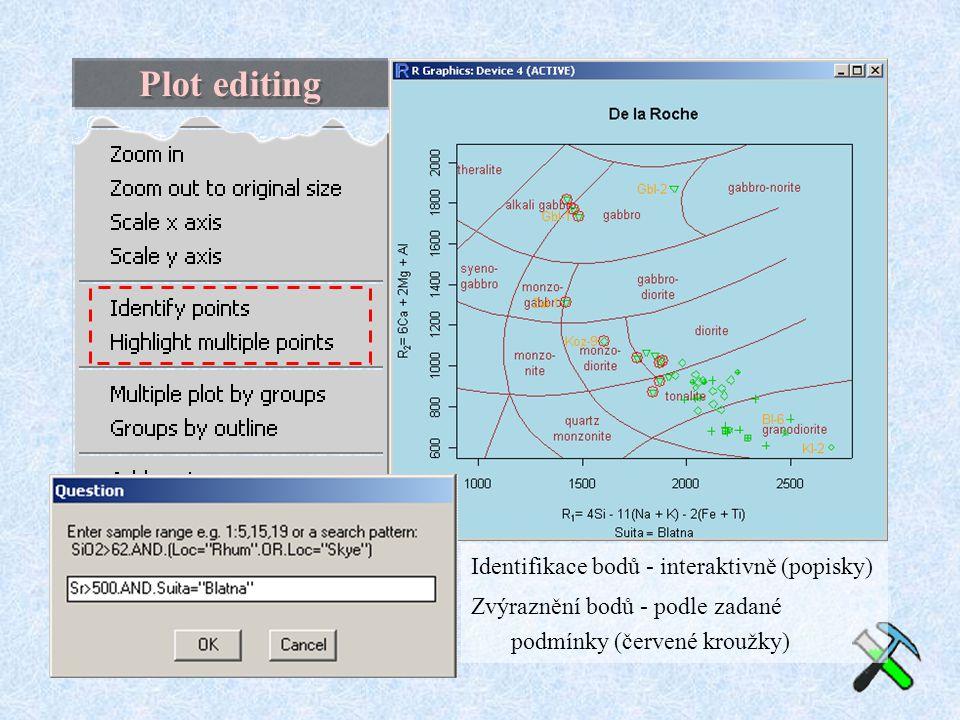 Plot editing Identifikace bodů - interaktivně (popisky) Zvýraznění bodů - podle zadané podmínky (červené kroužky)