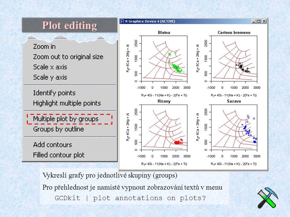 Plot editing Vykreslí grafy pro jednotlivé skupiny (groups) Pro přehlednost je namístě vypnout zobrazování textů v menu GCDkit | plot annotations on plots?