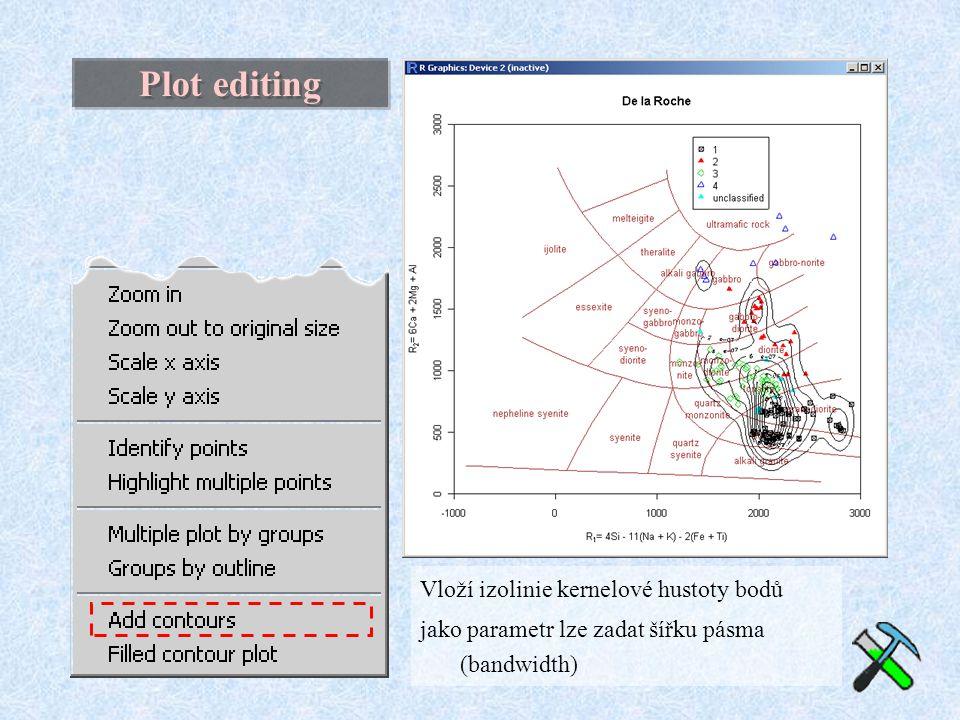 Plot editing Vloží izolinie kernelové hustoty bodů jako parametr lze zadat šířku pásma (bandwidth)