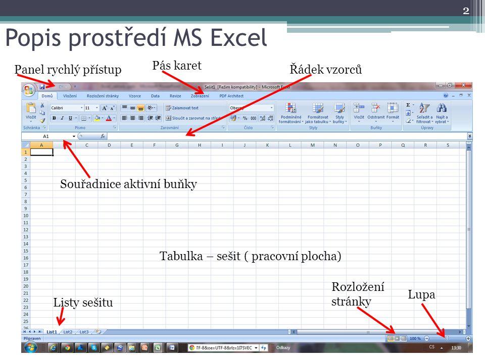 Popis prostředí MS Excel 2 Tabulka – sešit ( pracovní plocha) Souřadnice aktivní buňky Panel rychlý přístup Pás karet Řádek vzorců Rozložení stránky Listy sešitu Lupa