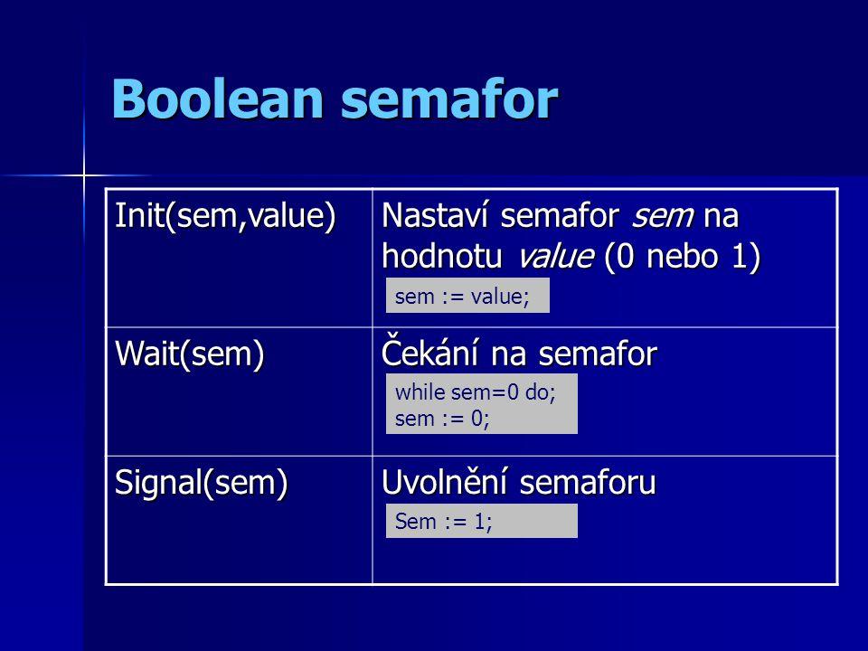 Boolean semafor Init(sem,value) Nastaví semafor sem na hodnotu value (0 nebo 1) Wait(sem) Čekání na semafor Signal(sem) Uvolnění semaforu while sem=0 do; sem := 0; Sem := 1; sem := value;
