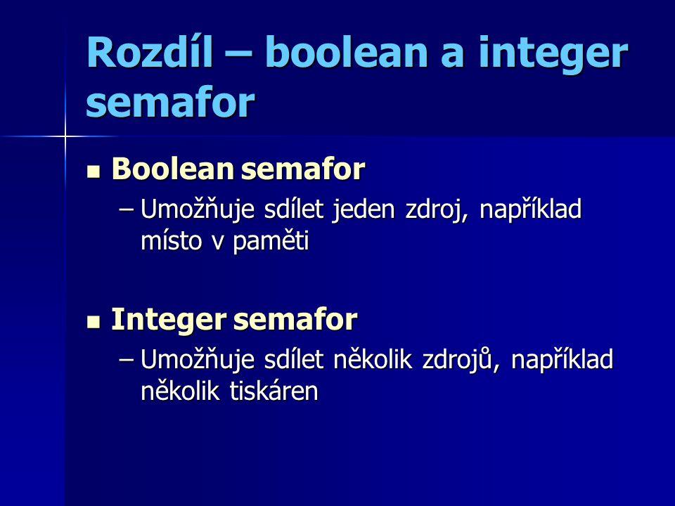 Rozdíl – boolean a integer semafor Boolean semafor Boolean semafor –Umožňuje sdílet jeden zdroj, například místo v paměti Integer semafor Integer semafor –Umožňuje sdílet několik zdrojů, například několik tiskáren