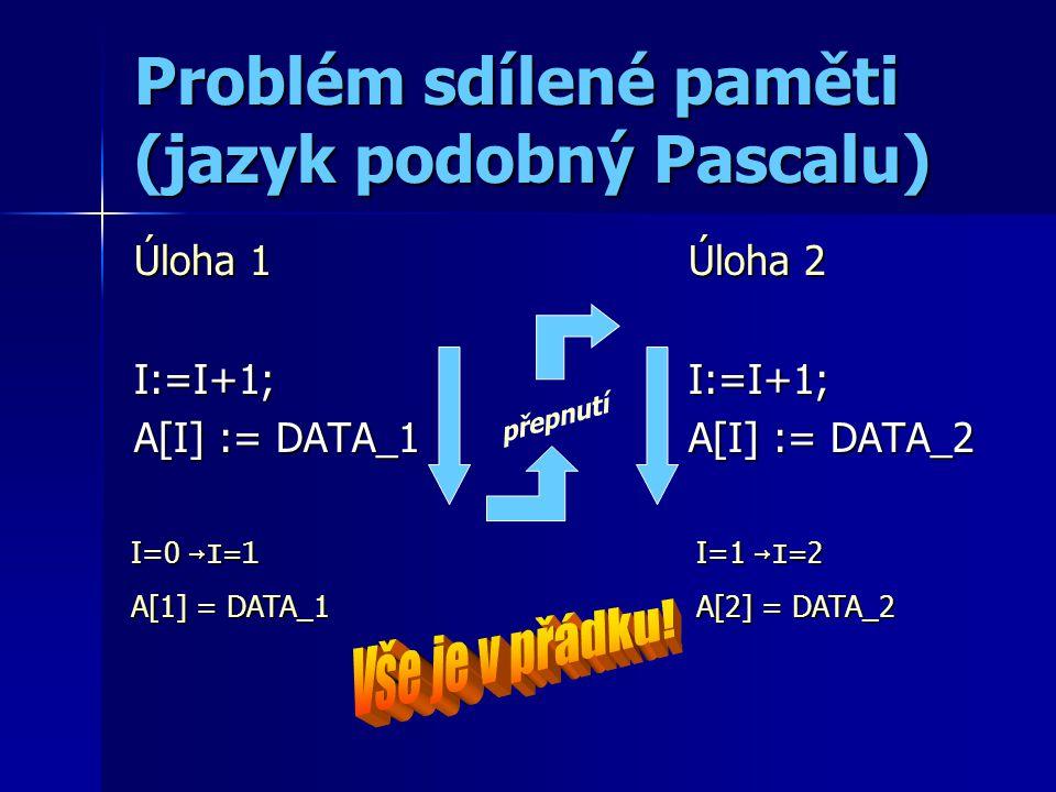 Problém sdílené paměti (jazyk podobný Pascalu) Úloha 1 I:=I+1; A[I] := DATA_1 Úloha 2 I:=I+1; A[I] := DATA_2 I=0 →I=1 A[1] = DATA_1 přepnutí I=1 →I=2 A[2] = DATA_2