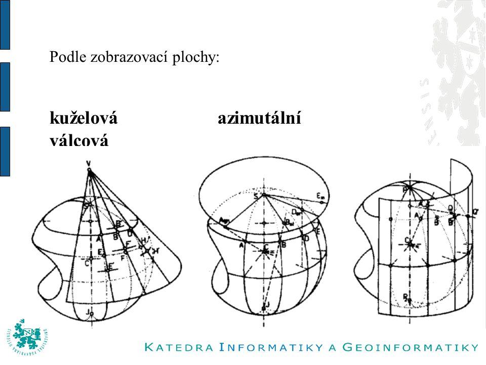 Podle zobrazovací plochy: kuželová azimutální válcová