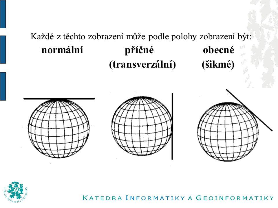 Každé z těchto zobrazení může podle polohy zobrazení být: normální příčné obecné (transverzální) (šikmé)