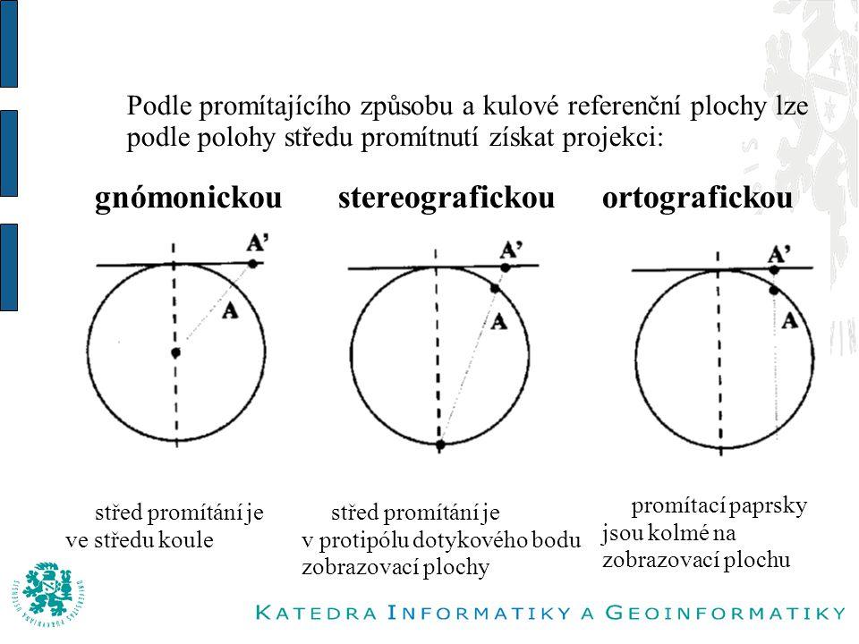 o Podle promítajícího způsobu a kulové referenční plochy lze podle polohy středu promítnutí získat projekci: gnómonickou stereografickou ortografickou střed promítání je ve středu koule střed promítání je v protipólu dotykového bodu zobrazovací plochy promítací paprsky jsou kolmé na zobrazovací plochu