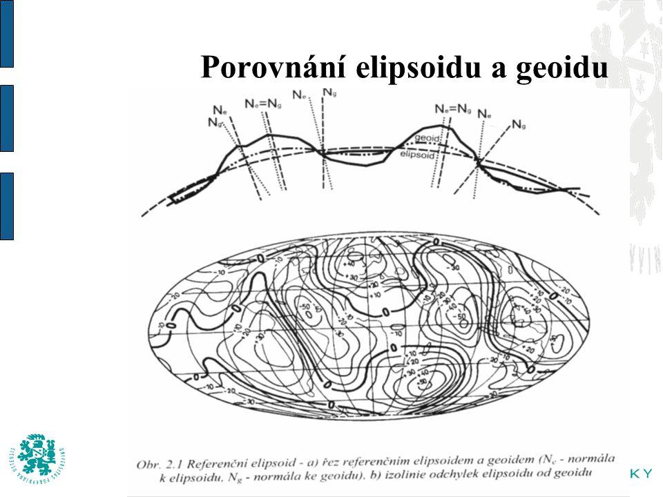 Porovnání elipsoidu a geoidu