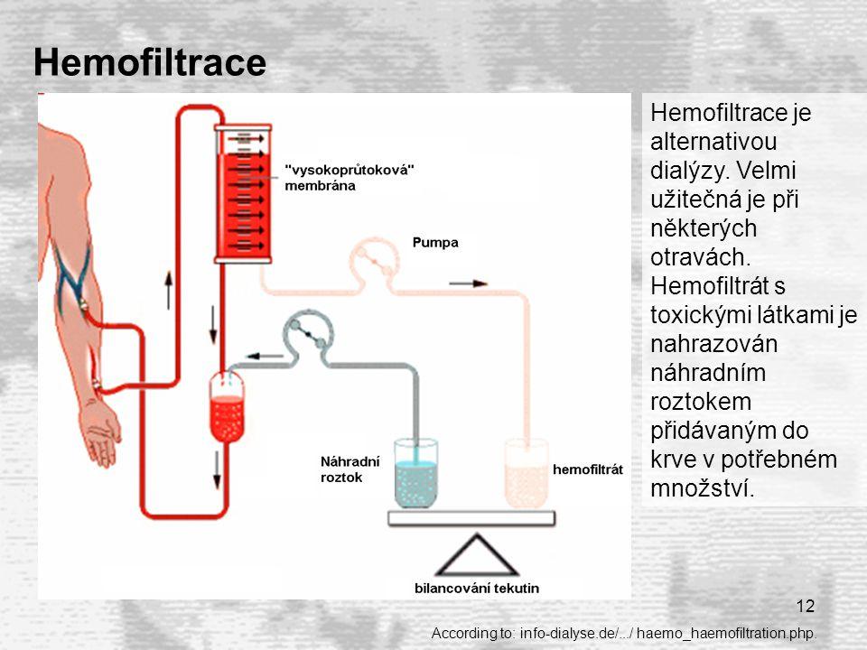 12 Hemofiltrace According to: info-dialyse.de/.../ haemo_haemofiltration.php.