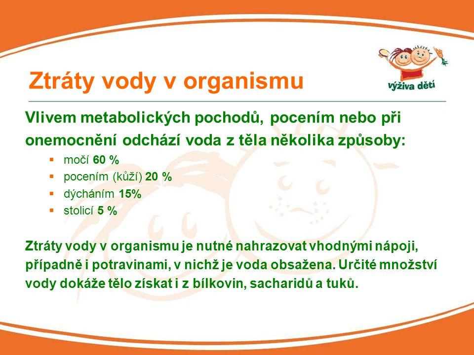 Potřeba tekutin Závisí na tělesné hmotnosti a věku dítěte o Nutno přihlížet ke zdravotnímu stavu dítěte, jeho fyzické aktivitě během dne, počasí apod.