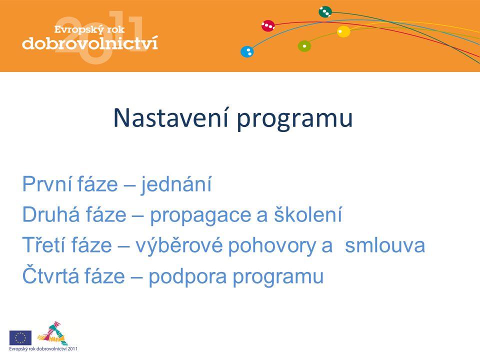 Nastavení programu První fáze – jednání Druhá fáze – propagace a školení Třetí fáze – výběrové pohovory a smlouva Čtvrtá fáze – podpora programu