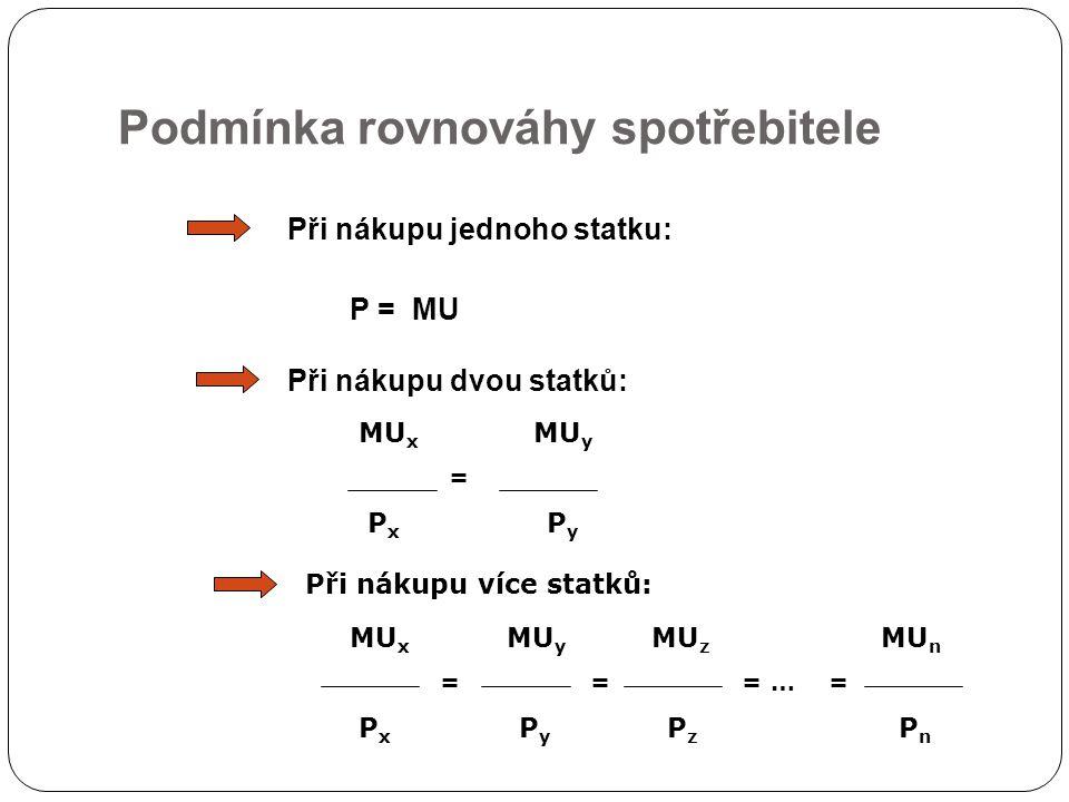 Podmínka rovnováhy spotřebitele Při nákupu jednoho statku: Při nákupu více statků: Při nákupu dvou statků: P = MU MU x MU y = P x P y MU x MU y MU z MU n = = = … = P x P y P z P n