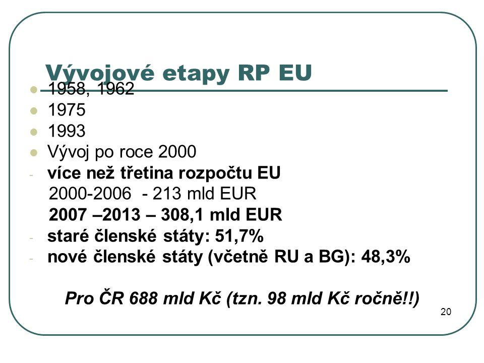 Vývojové etapy RP EU 1958, 1962 1975 1993 Vývoj po roce 2000 - více než třetina rozpočtu EU 2000-2006 - 213 mld EUR 2007 –2013 – 308,1 mld EUR - staré členské státy: 51,7% - nové členské státy (včetně RU a BG): 48,3% Pro ČR 688 mld Kč (tzn.