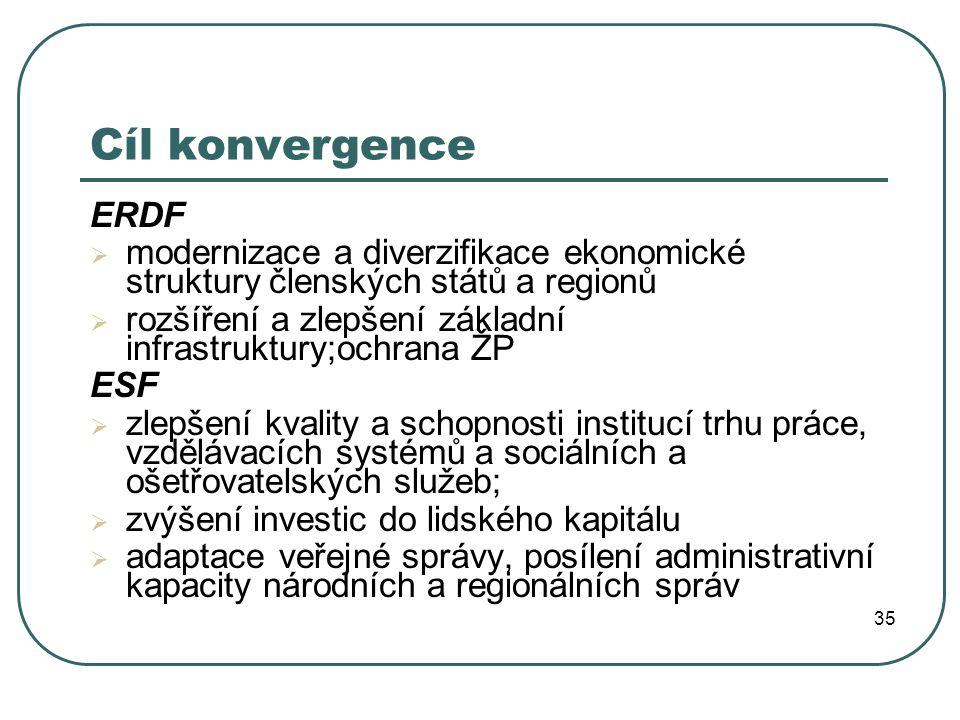 Cíl konvergence ERDF  modernizace a diverzifikace ekonomické struktury členských států a regionů  rozšíření a zlepšení základní infrastruktury;ochra