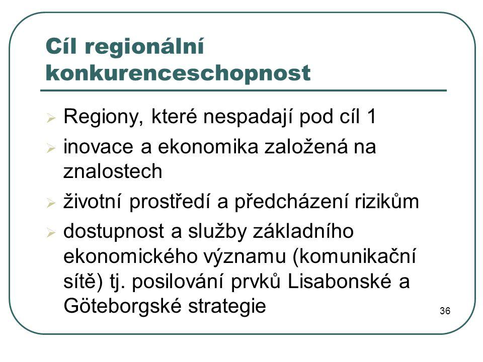 Cíl regionální konkurenceschopnost  Regiony, které nespadají pod cíl 1  inovace a ekonomika založená na znalostech  životní prostředí a předcházení rizikům  dostupnost a služby základního ekonomického významu (komunikační sítě) tj.