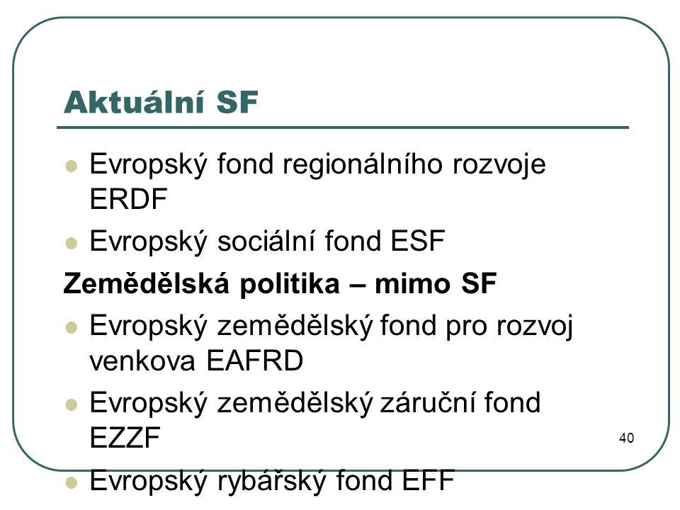 Aktuální SF Evropský fond regionálního rozvoje ERDF Evropský sociální fond ESF Zemědělská politika – mimo SF Evropský zemědělský fond pro rozvoj venkova EAFRD Evropský zemědělský záruční fond EZZF Evropský rybářský fond EFF 40