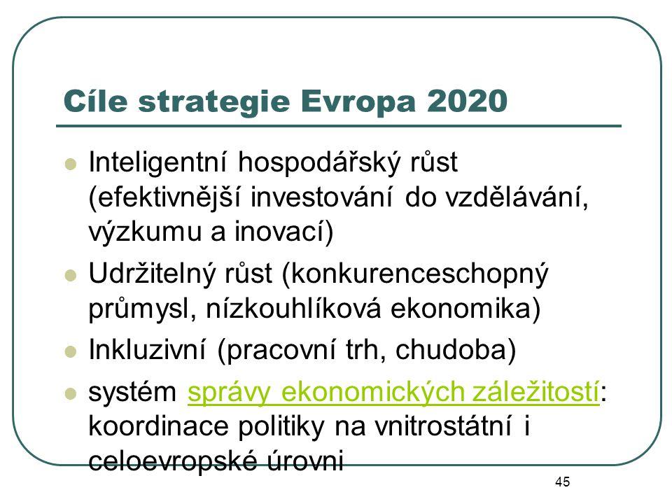 Cíle strategie Evropa 2020 Inteligentní hospodářský růst (efektivnější investování do vzdělávání, výzkumu a inovací) Udržitelný růst (konkurenceschopný průmysl, nízkouhlíková ekonomika) Inkluzivní (pracovní trh, chudoba) systém správy ekonomických záležitostí: koordinace politiky na vnitrostátní i celoevropské úrovnisprávy ekonomických záležitostí 45