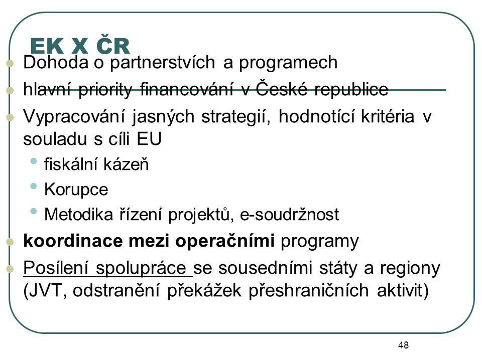 EK X ČR Dohoda o partnerstvích a programech hlavní priority financování v České republice Vypracování jasných strategií, hodnotící kritéria v souladu s cíli EU fiskální kázeň Korupce Metodika řízení projektů, e-soudržnost koordinace mezi operačními programy Posílení spolupráce se sousedními státy a regiony (JVT, odstranění překážek přeshraničních aktivit) 48