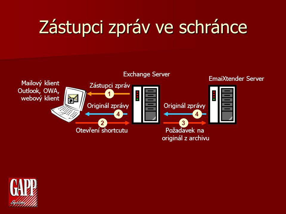 Zástupci zpráv ve schránce Exchange Server EmaiXtender Server Mailový klient Outlook, OWA, webový klient Zástupci zpráv Otevření shortcutuPožadavek na originál z archivu Originál zprávy 1 23 44