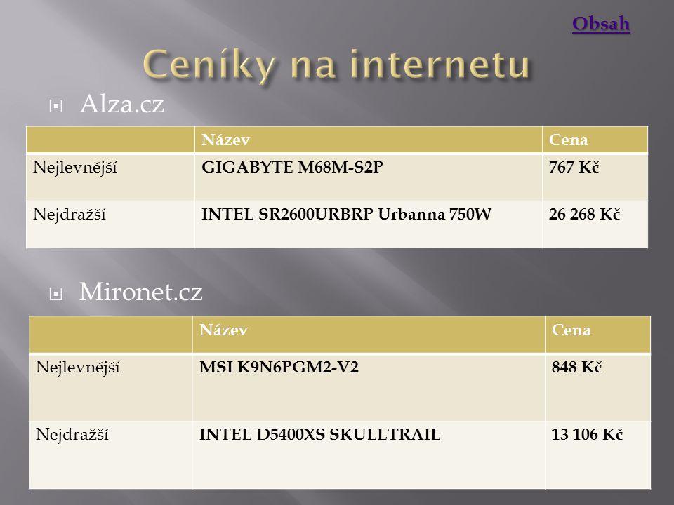 GIGABYTE M68M-S2P – cena 767 Kč INTEL SR2600URBRP Urbanna 750W - 26 268 Kč Obsah