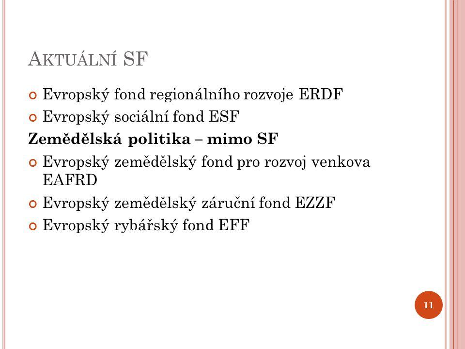 A KTUÁLNÍ SF Evropský fond regionálního rozvoje ERDF Evropský sociální fond ESF Zemědělská politika – mimo SF Evropský zemědělský fond pro rozvoj venkova EAFRD Evropský zemědělský záruční fond EZZF Evropský rybářský fond EFF 11