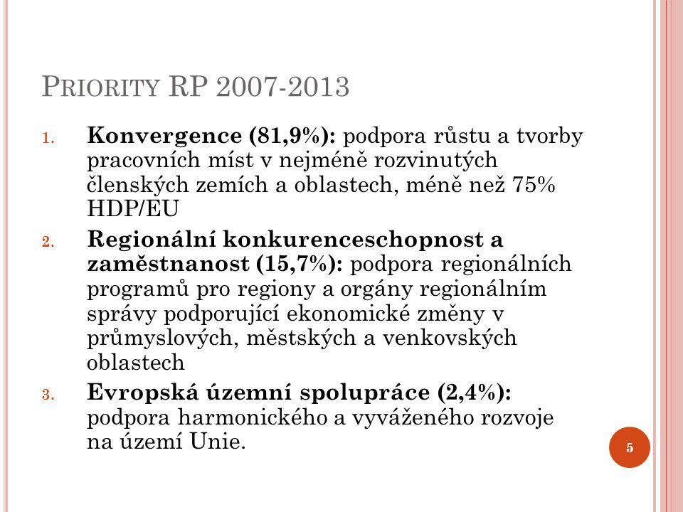 P RIORITY RP 2007-2013 1.